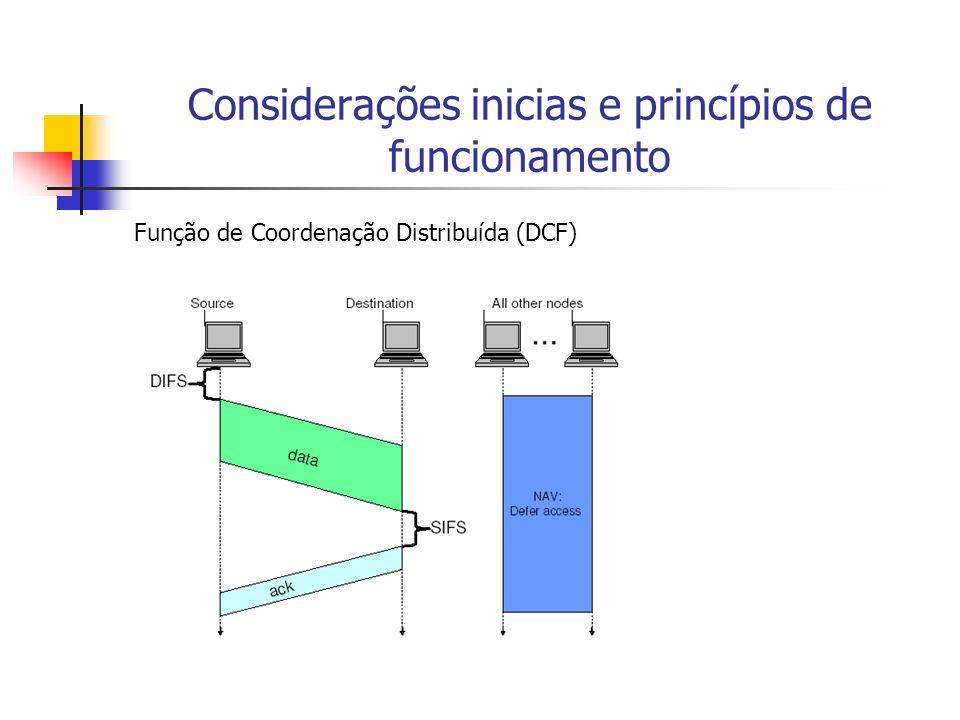 Considerações inicias e princípios de funcionamento Função de Coordenação Distribuída (DCF)