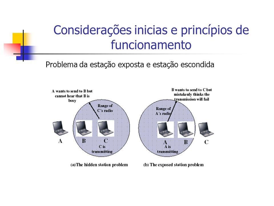 Considerações inicias e princípios de funcionamento Problema da estação exposta e estação escondida