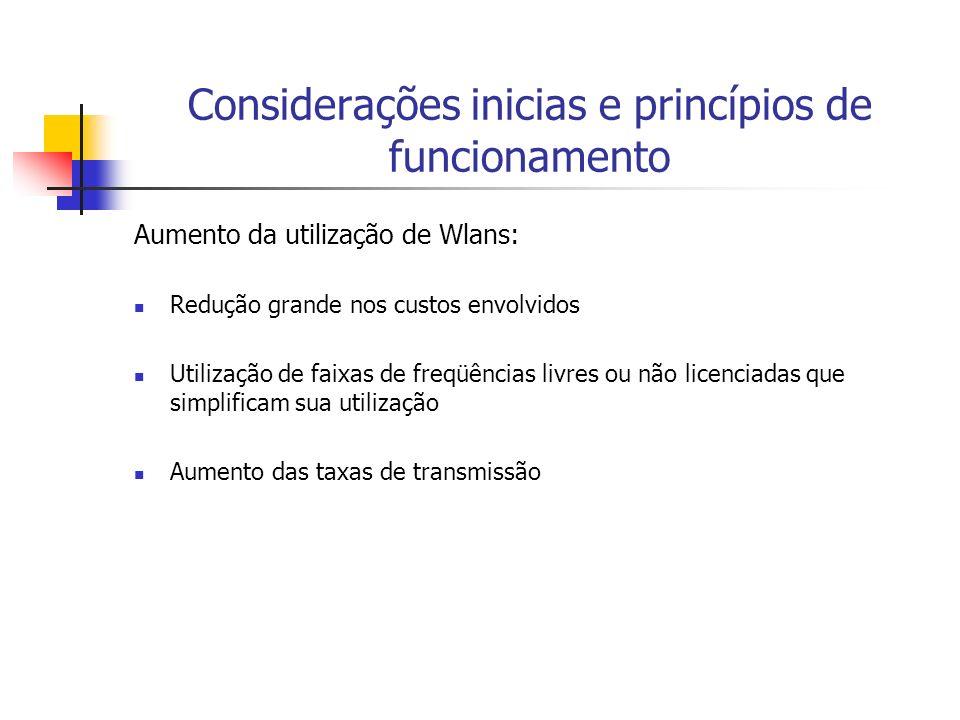Considerações inicias e princípios de funcionamento Aumento da utilização de Wlans: Redução grande nos custos envolvidos Utilização de faixas de freqü