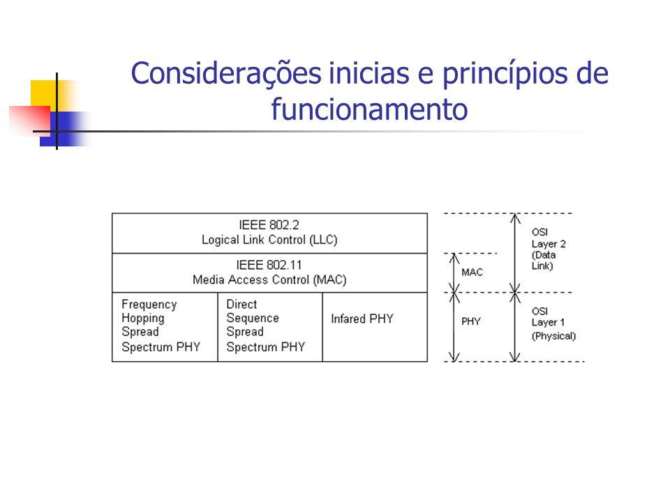 Considerações inicias e princípios de funcionamento As redes Wlan podem ser divididas em 2 arquiteturas: Rede Wlan Ad-hoc
