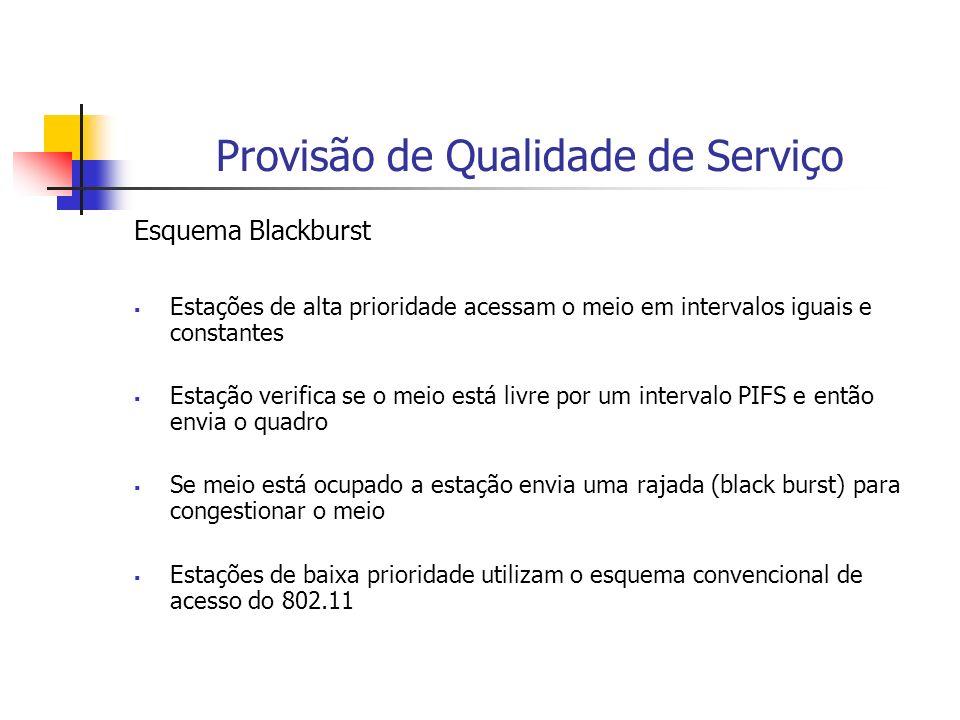Provisão de Qualidade de Serviço Esquema Blackburst Estações de alta prioridade acessam o meio em intervalos iguais e constantes Estação verifica se o