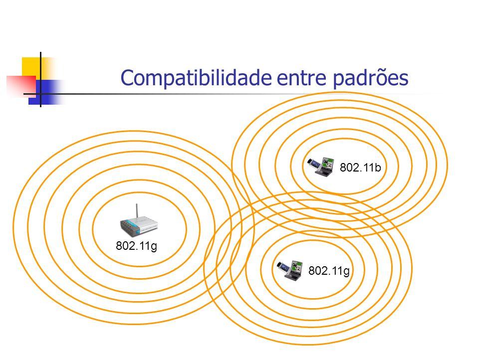 Compatibilidade entre padrões 802.11g 802.11b 802.11g