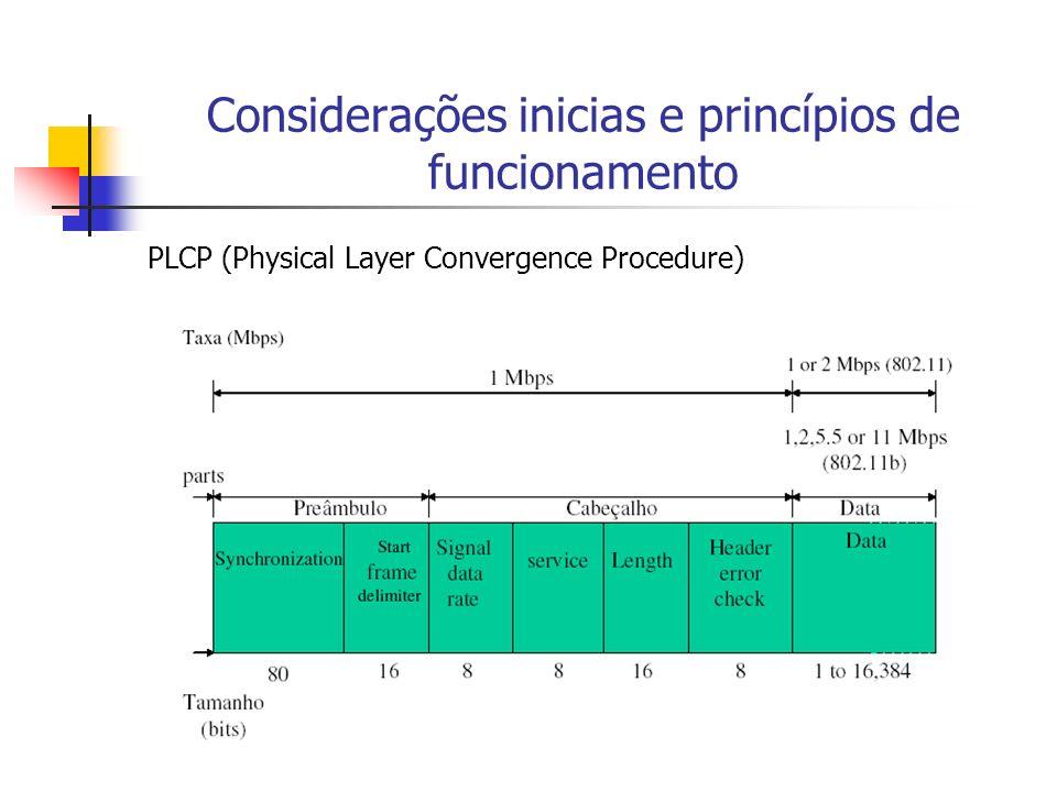Considerações inicias e princípios de funcionamento PMD (Physical Medium Dependent): Espalhamento de espectro por salto de freqüência (FHSS) Espalhamento de espectro por seqüência direta (DSSS) Infravermelho