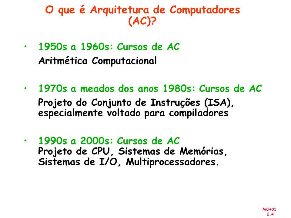 MO401 2.4 O que é Arquitetura de Computadores (AC).