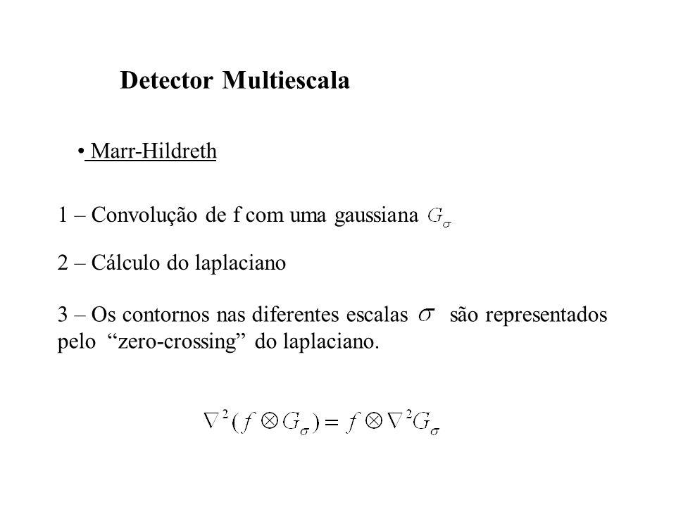 Detector Multiescala Marr-Hildreth 1 – Convolução de f com uma gaussiana 2 – Cálculo do laplaciano 3 – Os contornos nas diferentes escalas são represe