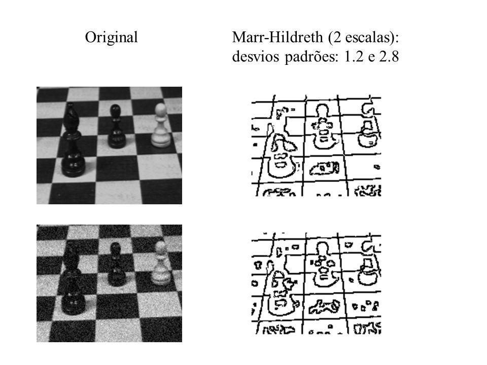 OriginalMarr-Hildreth (2 escalas): desvios padrões: 1.2 e 2.8