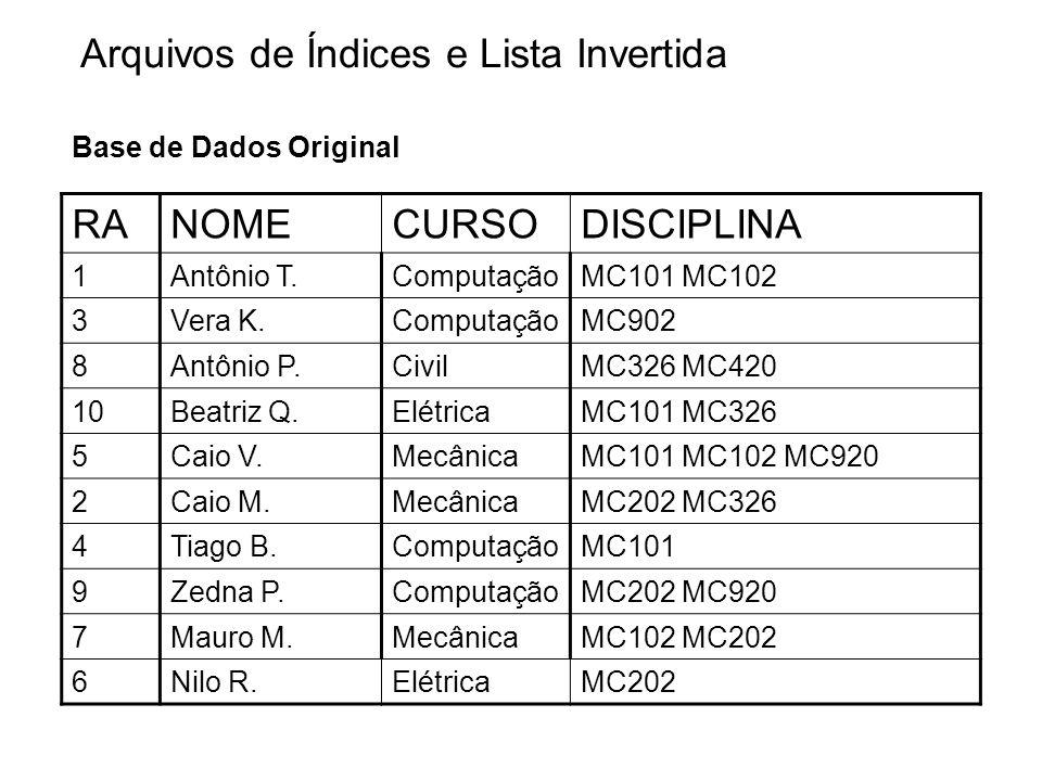 RANOMECURSODISCIPLINA 1Antônio T.ComputaçãoMC101 MC102 3Vera K.ComputaçãoMC902 8Antônio P.CivilMC326 MC420 10Beatriz Q.ElétricaMC101 MC326 5Caio V.Mec