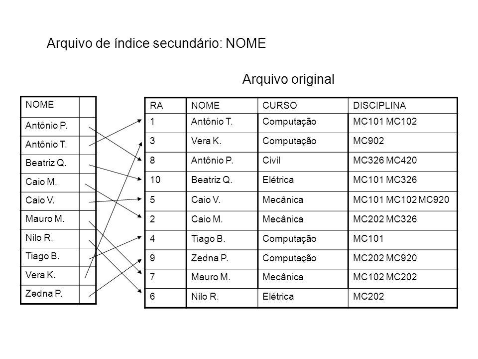 Arquivo de índice secundário: NOME NOME Antônio P. Antônio T. Beatriz Q. Caio M. Caio V. Mauro M. Nilo R. Tiago B. Vera K. Zedna P. Arquivo original R