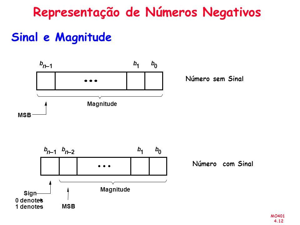 MO401 4.12 Representação de Números Negativos Sinal e Magnitude b n1– b 1 b 0 Magnitude MSB Número sem Sinal b n1– b 1 b 0 Magnitude Sign Número com S