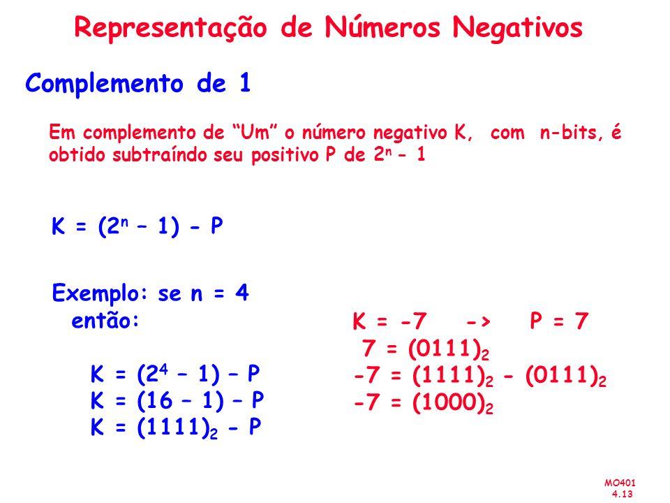 MO401 4.13 Representação de Números Negativos Complemento de 1 Em complemento de Um o número negativo K, com n-bits, é obtido subtraíndo seu positivo