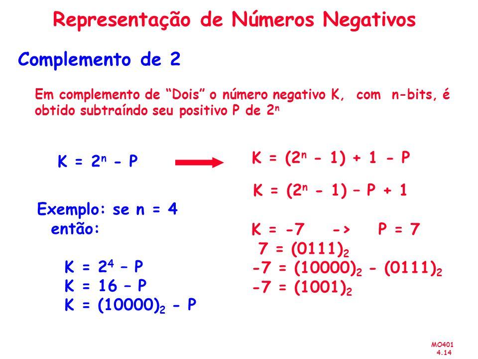 MO401 4.14 Representação de Números Negativos Complemento de 2 Em complemento de Dois o número negativo K, com n-bits, é obtido subtraíndo seu positiv