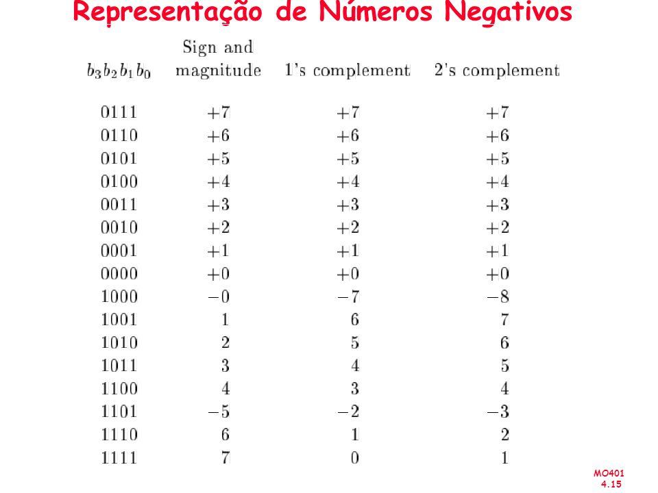 MO401 4.15 Representação de Números Negativos