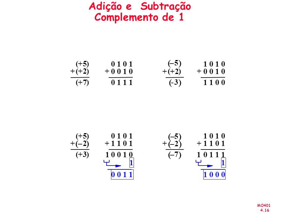 MO401 4.16 Adição e Subtração Complemento de 1 ++ 1 1 0 0 1 0 0 0 1 0 0 1 1 1 0 1 0 0 1 0 ++ 0 1 1 1 1 0 1 1 0 1 0 0 1 0 0 1 1 1 0 1 1 1 0 0 1 1 1 1 1