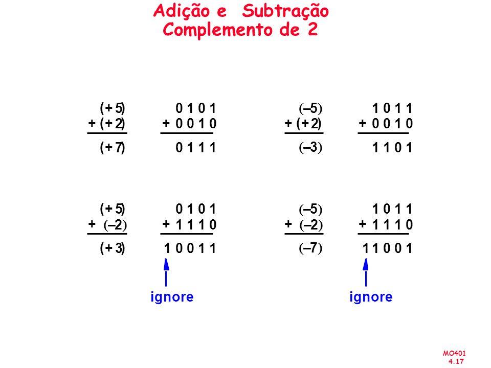 MO401 4.17 Adição e Subtração Complemento de 2 ++ 1 1 0 1 1 0 1 1 0 0 1 0 0 1 1 1 0 1 0 0 1 0 ++ 1 0 0 1 1 0 1 1 1 1 1 0 0 0 1 1 0 1 1 1 1 0 11 ignore