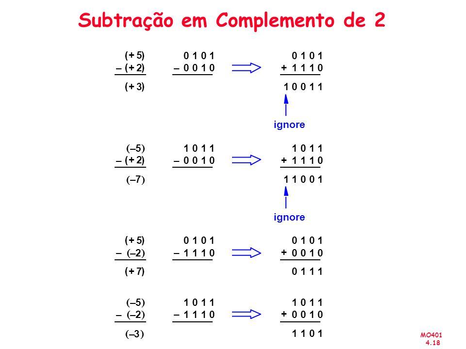 MO401 4.18 Subtração em Complemento de 2 – 0 1 0 0 1 0 5+ () 2+ () 3+ () – 1 ignore + 0 0 1 1 0 1 1 1 1 0 – 1 0 1 1 0 0 1 0 – 1 ignore + 1 0 0 1 1 0 1