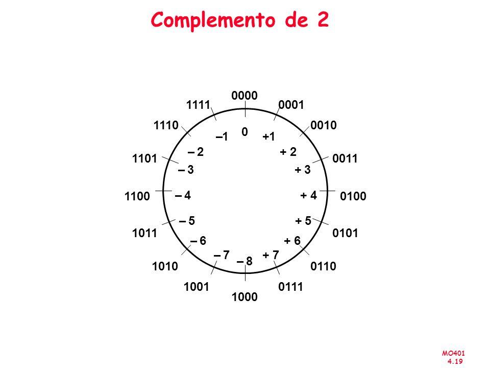 MO401 4.19 Complemento de 2 0000 0001 0010 0011 0100 0101 0110 0111 1000 1001 1010 1011 1100 1101 1110 1111 1+1– 2+ 3+ 4+ 5+ 6+ 7+ 2– 3– 4– 5– 6– 7– 8