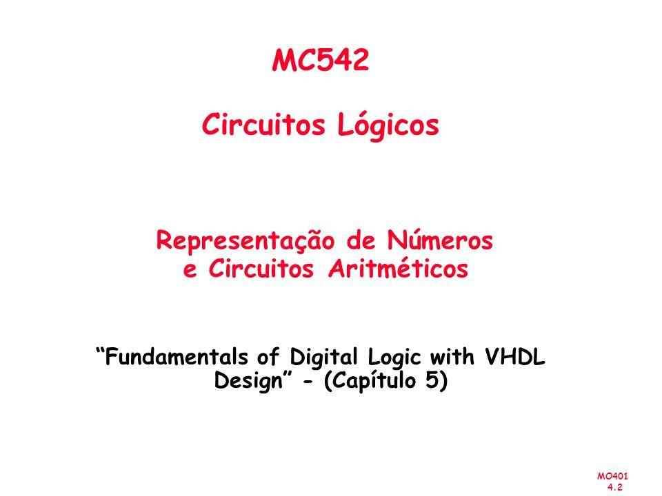 MO401 4.3 Título do Capítulo Abordado Sumário Representação Posicional Adição de N´´umeros sem Sinal Números com Sinal (sinalizados) Somadores Rápidos Multiplicação Representações de Números Reais