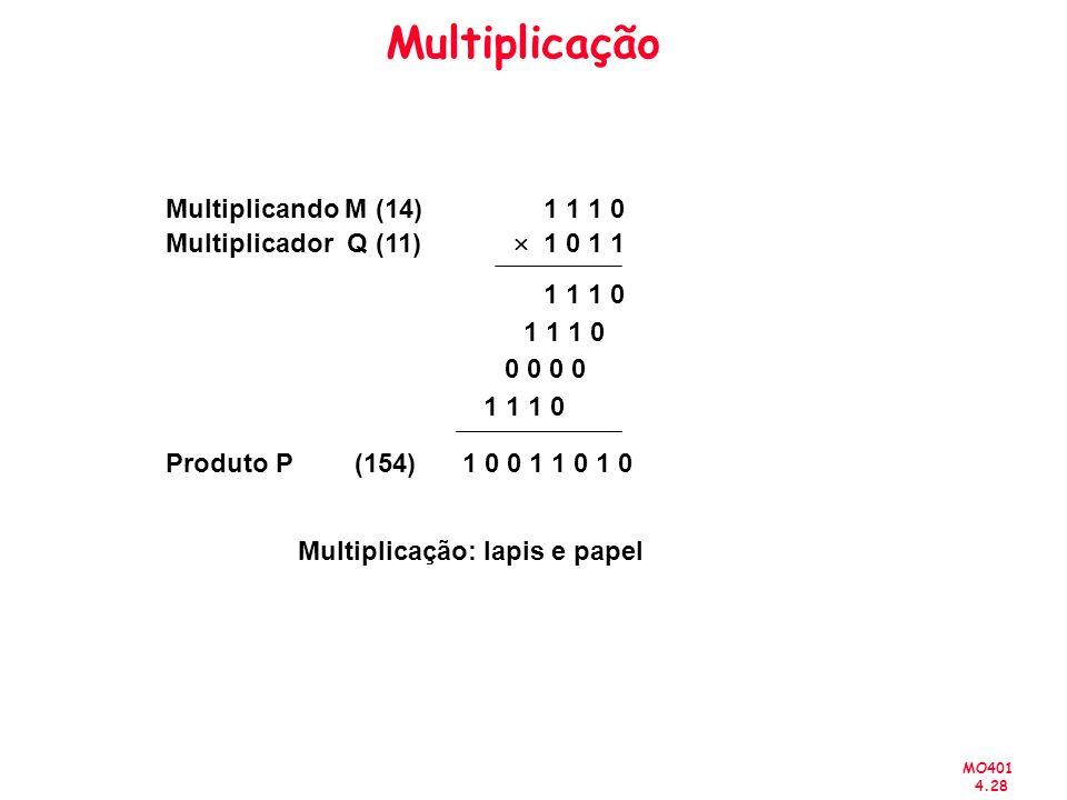 MO401 4.28 Multiplicação 1 1 1 0 1 0 1 1 1 1 1 0 0 0 1 1 1 0 1 0 0 1 1 0 1 0 Multiplicando M Multiplicador Q Produto P (14) (11) (154) Multiplicação: