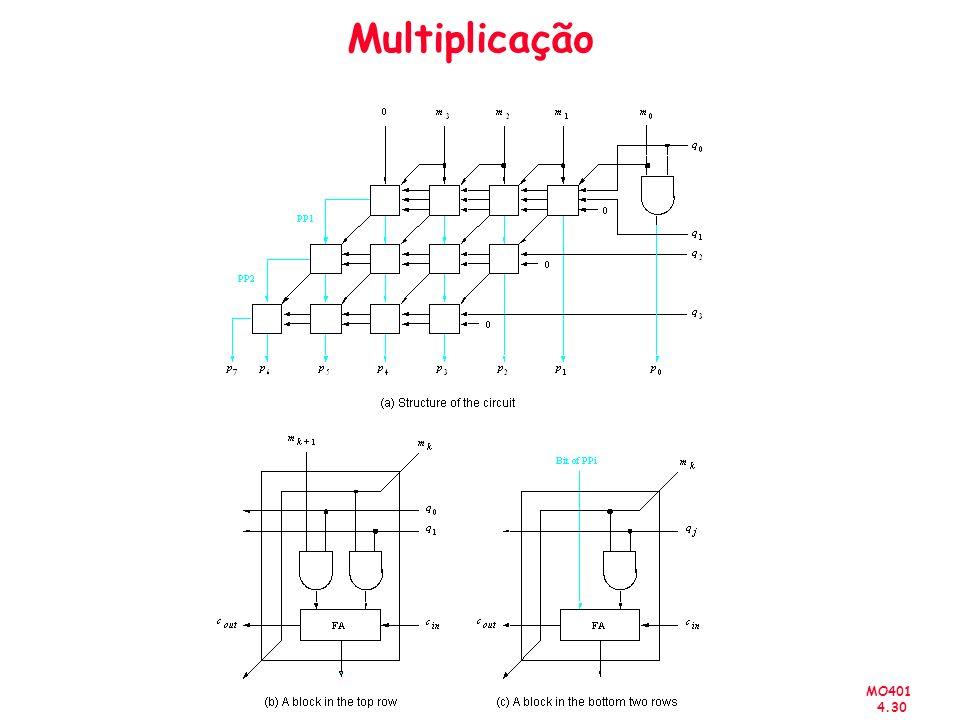 MO401 4.30 Multiplicação