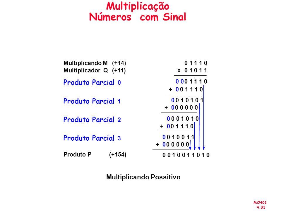 MO401 4.31 Multiplicação Números com Sinal 0 0 1 1 1 0 0 1 0 1 1 0 0 1 1 1 0 0 0 1 0 1 0 1 0 0 0 0 0 0 Multiplicando M Multiplicador Q Produto P (+14)