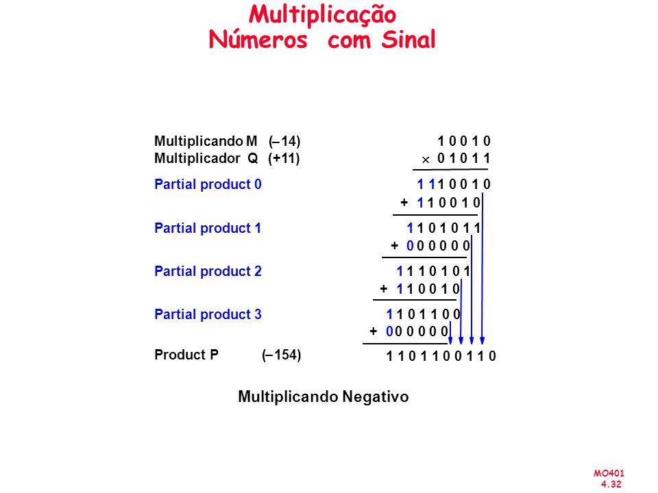 MO401 4.32 Multiplicação Números com Sinal 1 1 0 0 1 0 0 1 0 1 1 11 0 0 1 0 11 0 1 0 1 1 00 0 0 0 0 Multiplicando M Multiplicador Q Product P ( 14) (+