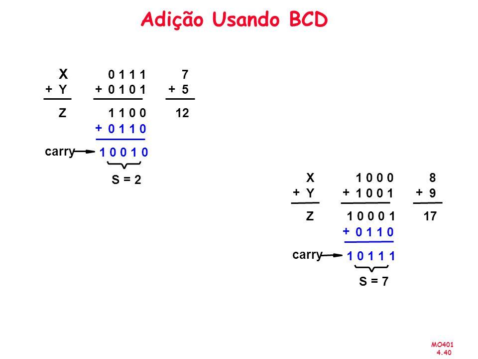 MO401 4.40 Adição Usando BCD + 1 1 0 0 0 1 1 1 0 1 + X Y Z + 7 5 12 0 1 1 0 + 1 0 0 1 0 carry + 1 0 0 0 1 1 0 0 0 1 0 0 1 + X Y Z + 8 9 17 0 1 1 0 + 1