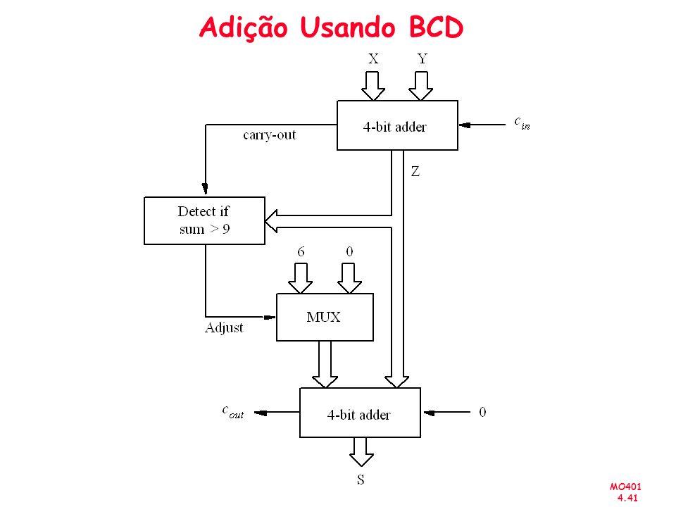 MO401 4.41 Adição Usando BCD