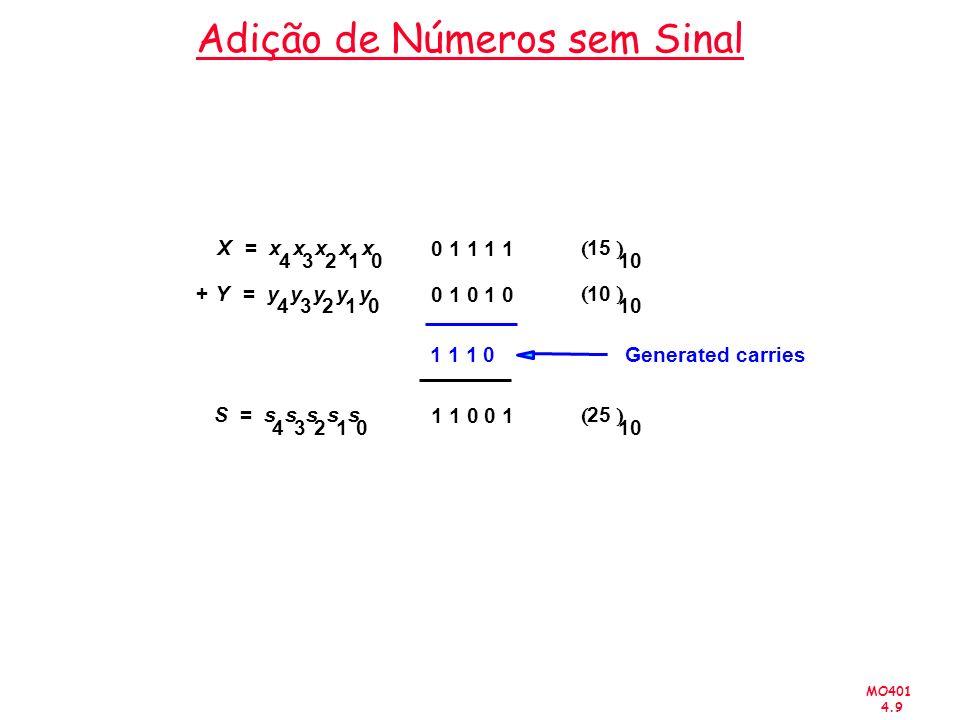 MO401 4.9 Adição de Números sem Sinal Xx 4 x 3 x 2 x 1 x 0 = Y+y 4 y 3 y 2 y 1 y 0 = Generated carries Ss 4 s 3 s 2 s 1 s 0 = 15 10 10 25 10 0 1 1 1 1