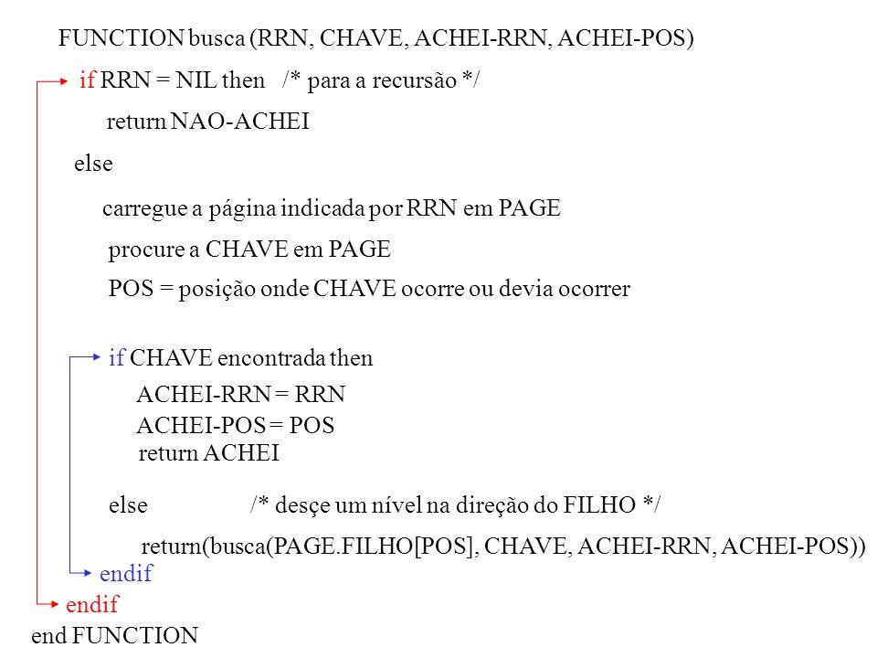 FUNCTION busca (RRN, CHAVE, ACHEI-RRN, ACHEI-POS) if RRN = NIL then /* para a recursão */ return NAO-ACHEI else carregue a página indicada por RRN em PAGE procure a CHAVE em PAGE POS = posição onde CHAVE ocorre ou devia ocorrer if CHAVE encontrada then ACHEI-RRN = RRN ACHEI-POS = POS return ACHEI else /* desçe um nível na direção do FILHO */ return(busca(PAGE.FILHO[POS], CHAVE, ACHEI-RRN, ACHEI-POS)) endif end FUNCTION