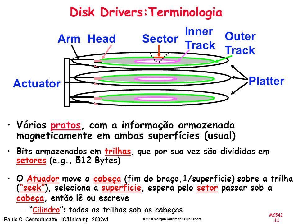 MC542 11 Paulo C. Centoducatte - IC/Unicamp- 2002s1 1998 Morgan Kaufmann Publishers Disk Drivers:Terminologia Vários pratos, com a informação armazena
