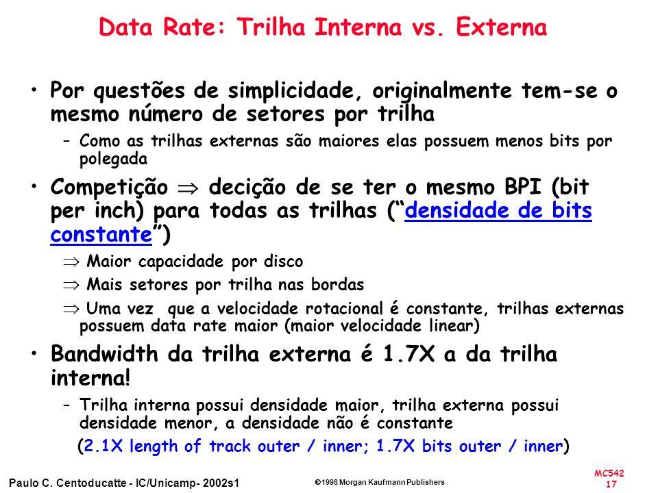 MC542 17 Paulo C. Centoducatte - IC/Unicamp- 2002s1 1998 Morgan Kaufmann Publishers Data Rate: Trilha Interna vs. Externa Por questões de simplicidade