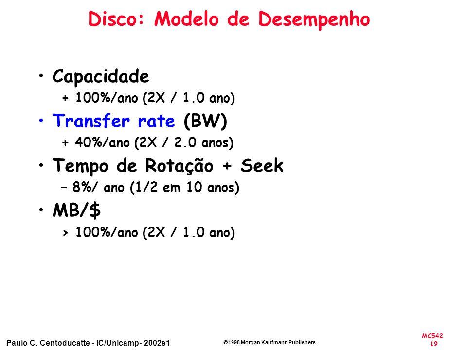 MC542 19 Paulo C. Centoducatte - IC/Unicamp- 2002s1 1998 Morgan Kaufmann Publishers Disco: Modelo de Desempenho Capacidade + 100%/ano (2X / 1.0 ano) T