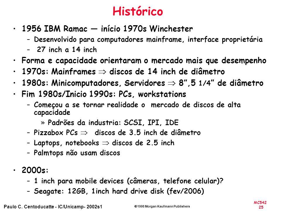 MC542 25 Paulo C. Centoducatte - IC/Unicamp- 2002s1 1998 Morgan Kaufmann Publishers Histórico 1956 IBM Ramac início 1970s Winchester –Desenvolvido par