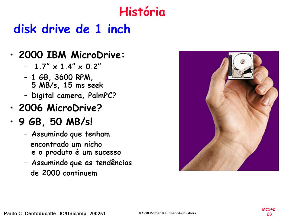 MC542 28 Paulo C. Centoducatte - IC/Unicamp- 2002s1 1998 Morgan Kaufmann Publishers História disk drive de 1 inch 2000 IBM MicroDrive: – 1.7 x 1.4 x 0