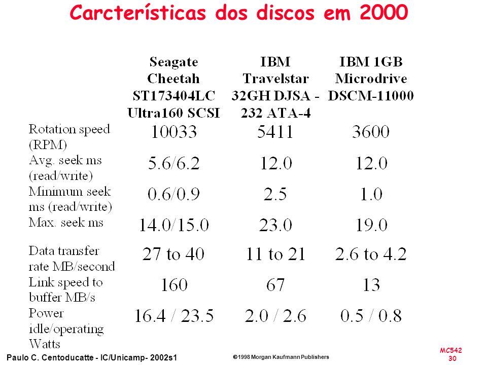 MC542 30 Paulo C. Centoducatte - IC/Unicamp- 2002s1 1998 Morgan Kaufmann Publishers Carcterísticas dos discos em 2000