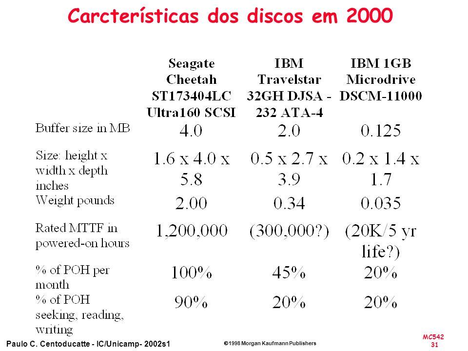 MC542 31 Paulo C. Centoducatte - IC/Unicamp- 2002s1 1998 Morgan Kaufmann Publishers Carcterísticas dos discos em 2000