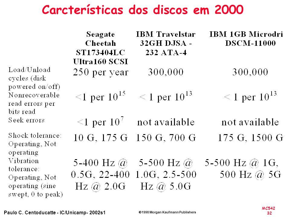 MC542 32 Paulo C. Centoducatte - IC/Unicamp- 2002s1 1998 Morgan Kaufmann Publishers Carcterísticas dos discos em 2000