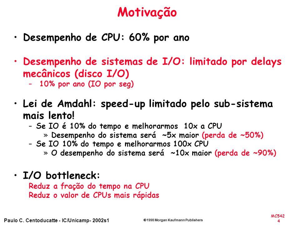 MC542 4 Paulo C. Centoducatte - IC/Unicamp- 2002s1 1998 Morgan Kaufmann Publishers Motivação Desempenho de CPU: 60% por ano Desempenho de sistemas de