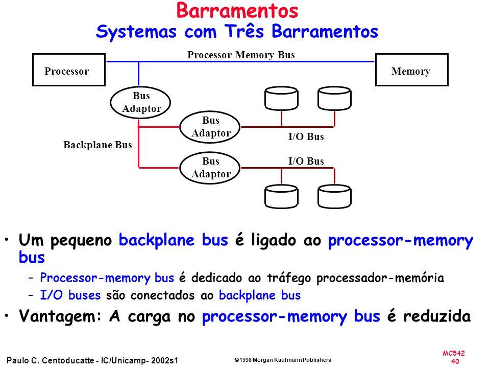 MC542 40 Paulo C. Centoducatte - IC/Unicamp- 2002s1 1998 Morgan Kaufmann Publishers Barramentos Systemas com Três Barramentos Um pequeno backplane bus