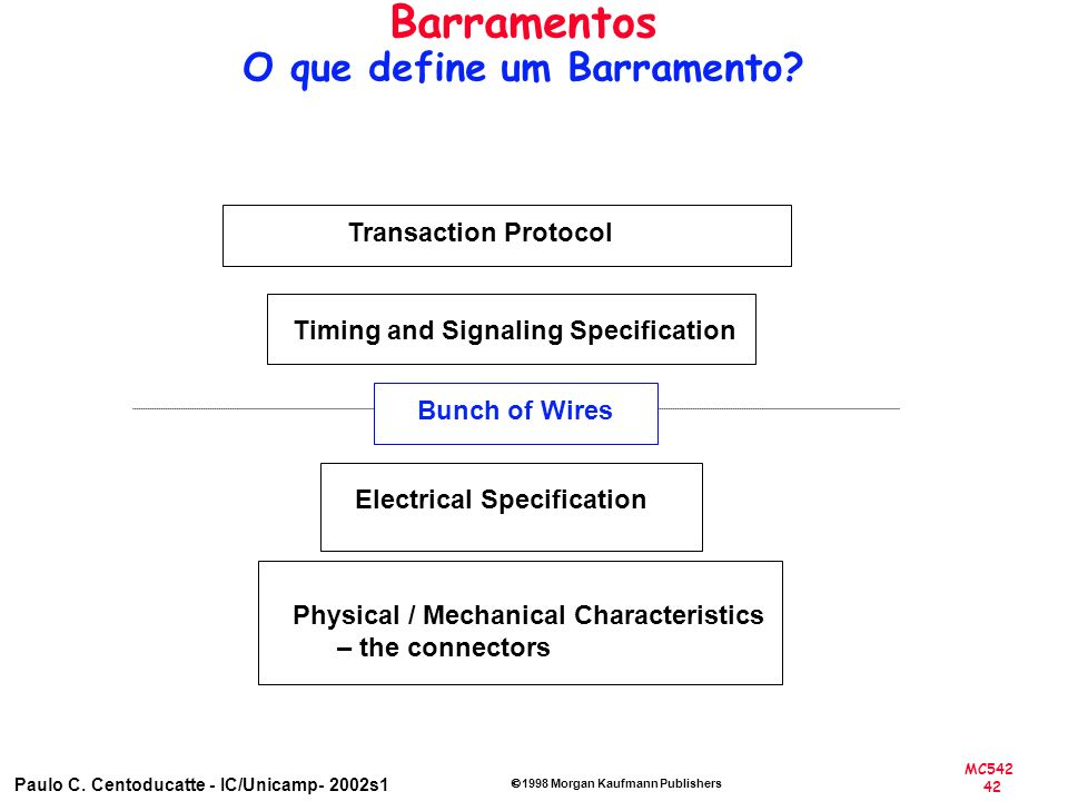 MC542 42 Paulo C. Centoducatte - IC/Unicamp- 2002s1 1998 Morgan Kaufmann Publishers Barramentos O que define um Barramento? Bunch of Wires Physical /