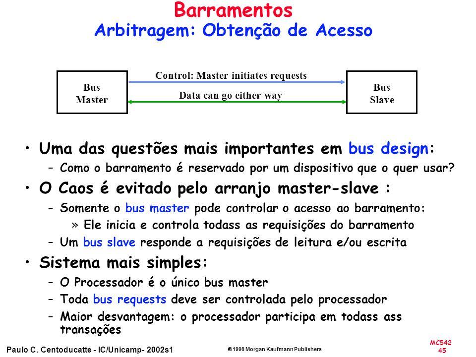 MC542 45 Paulo C. Centoducatte - IC/Unicamp- 2002s1 1998 Morgan Kaufmann Publishers Barramentos Arbitragem: Obtenção de Acesso Uma das questões mais i