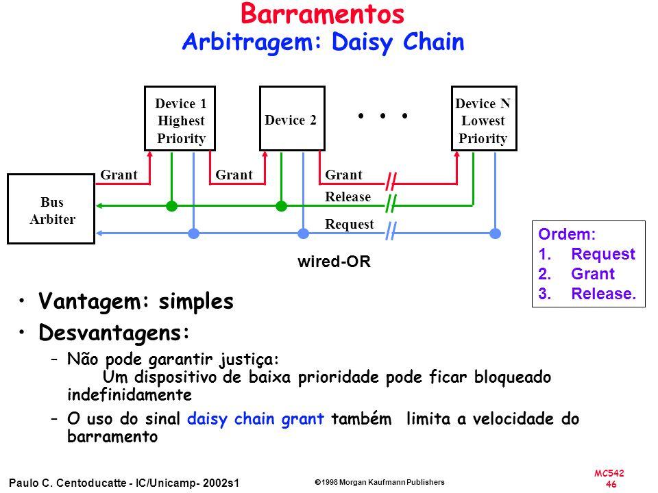 MC542 46 Paulo C. Centoducatte - IC/Unicamp- 2002s1 1998 Morgan Kaufmann Publishers Barramentos Arbitragem: Daisy Chain Vantagem: simples Desvantagens