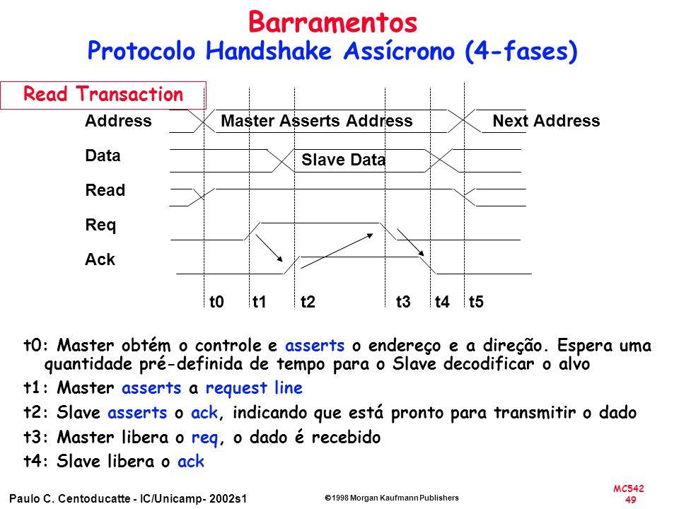 MC542 49 Paulo C. Centoducatte - IC/Unicamp- 2002s1 1998 Morgan Kaufmann Publishers Address Data Read Req Ack Master Asserts AddressNext Address t0 t1