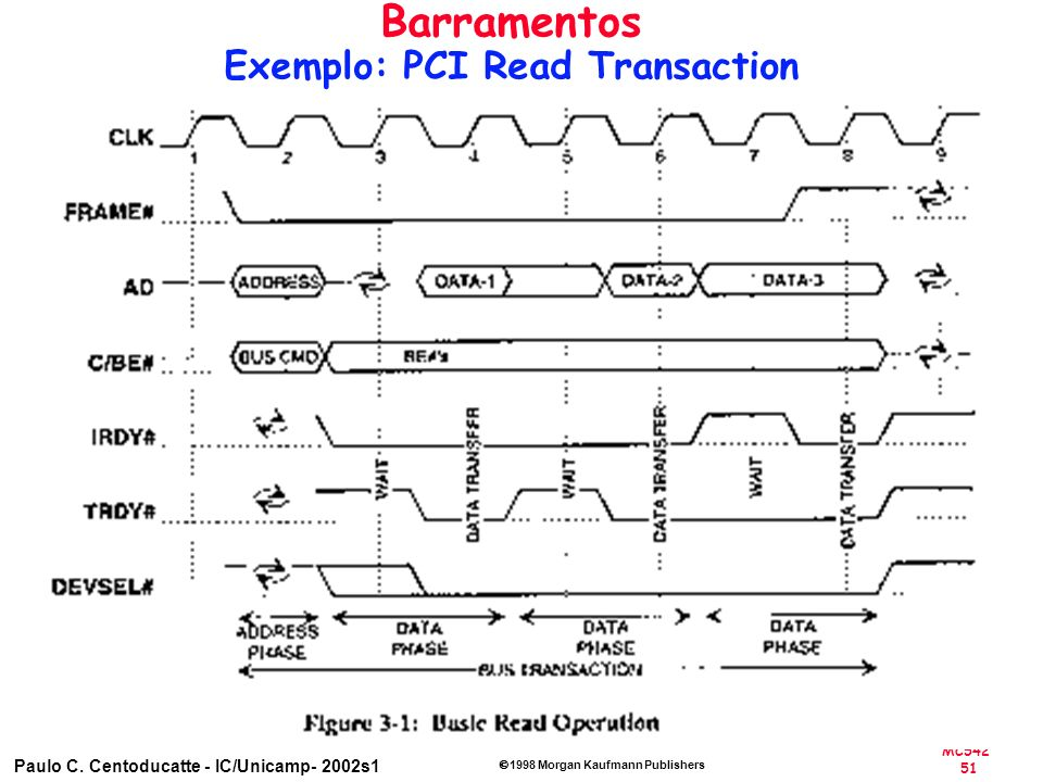 MC542 51 Paulo C. Centoducatte - IC/Unicamp- 2002s1 1998 Morgan Kaufmann Publishers Barramentos Exemplo: PCI Read Transaction