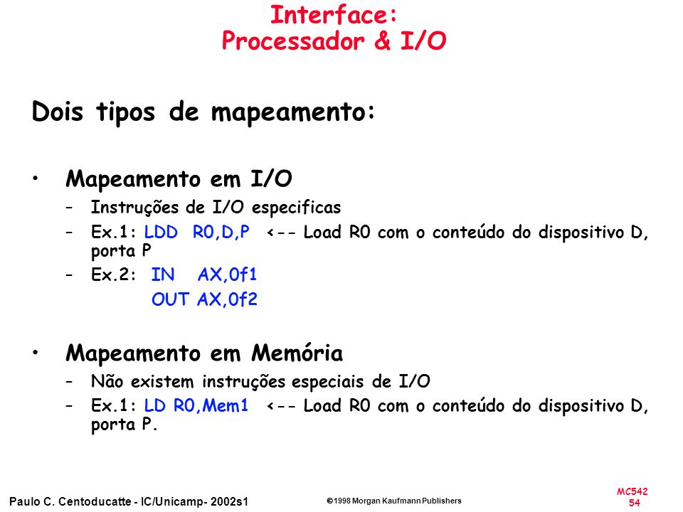 MC542 54 Paulo C. Centoducatte - IC/Unicamp- 2002s1 1998 Morgan Kaufmann Publishers Interface: Processador & I/O Dois tipos de mapeamento: Mapeamento