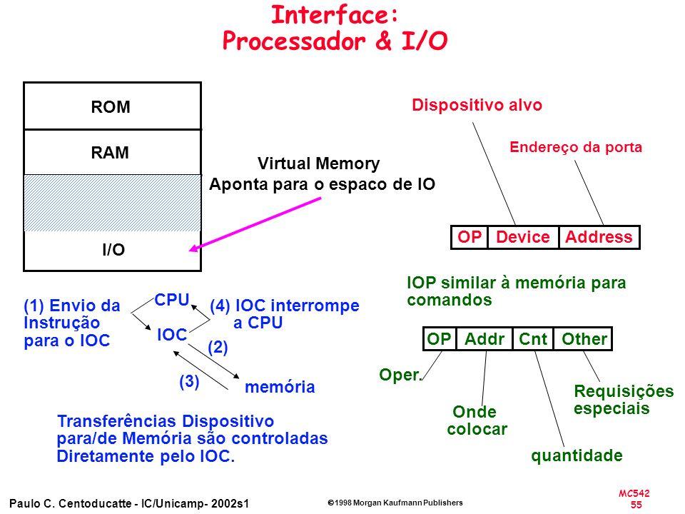 MC542 55 Paulo C. Centoducatte - IC/Unicamp- 2002s1 1998 Morgan Kaufmann Publishers Interface: Processador & I/O CPU IOC (1) Envio da Instrução para o