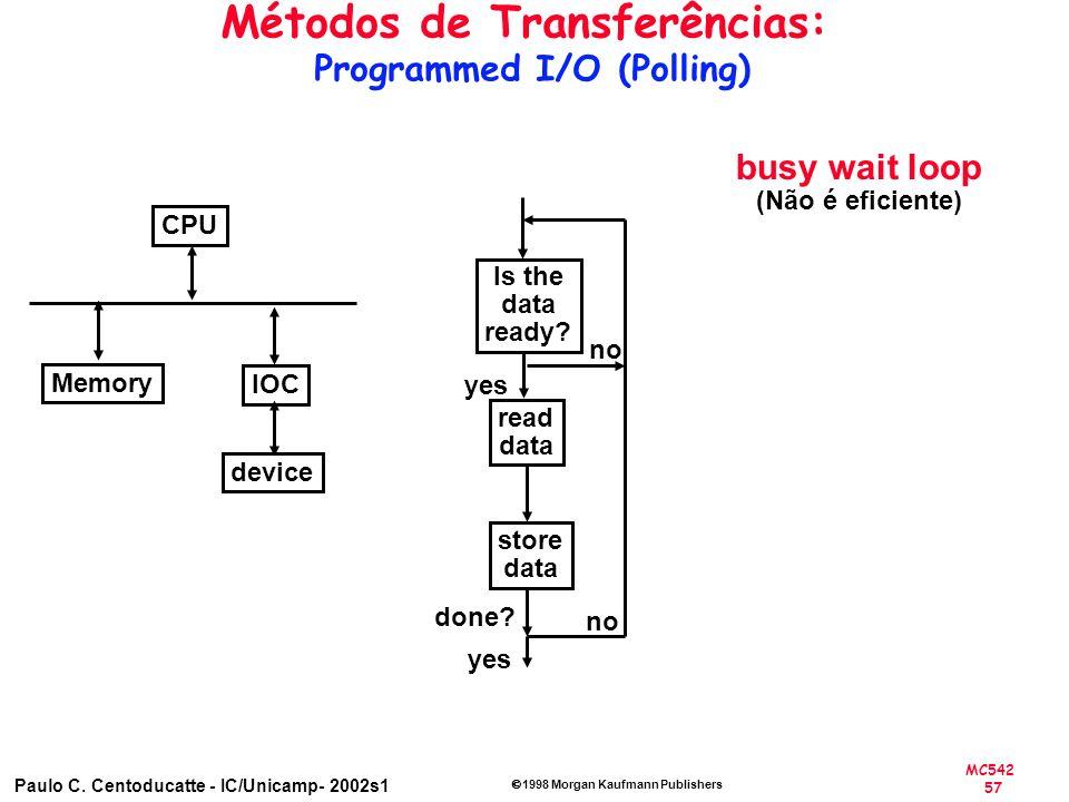 MC542 57 Paulo C. Centoducatte - IC/Unicamp- 2002s1 1998 Morgan Kaufmann Publishers Métodos de Transferências: Programmed I/O (Polling) CPU IOC device