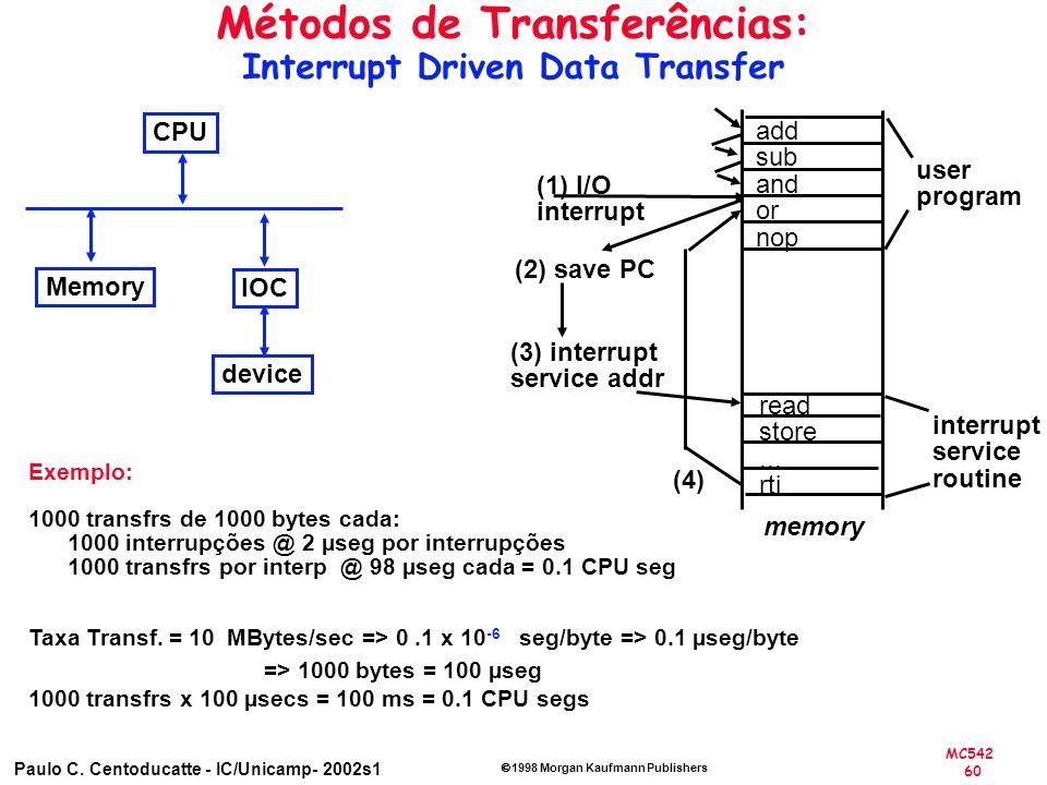 MC542 60 Paulo C. Centoducatte - IC/Unicamp- 2002s1 1998 Morgan Kaufmann Publishers Métodos de Transferências: Interrupt Driven Data Transfer CPU IOC