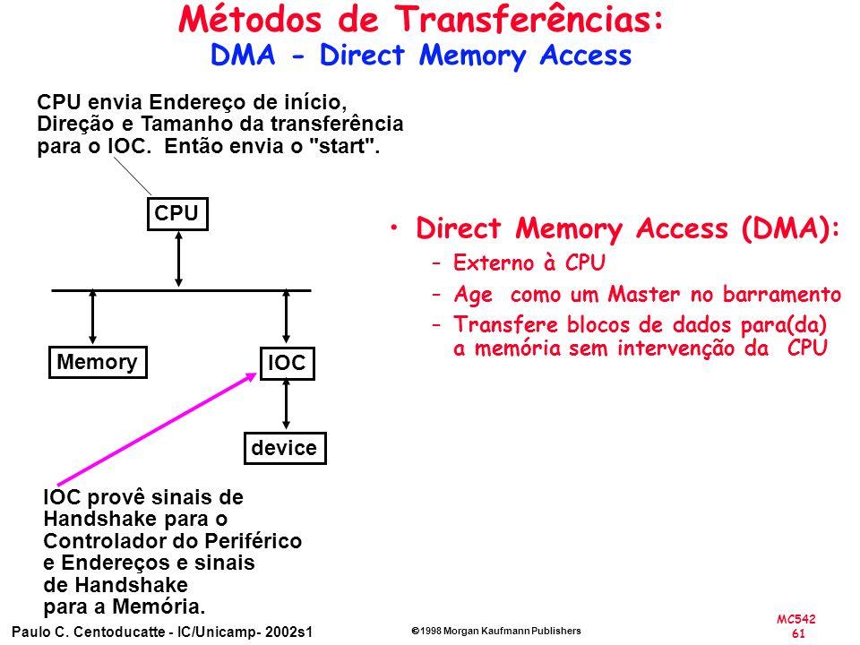 MC542 61 Paulo C. Centoducatte - IC/Unicamp- 2002s1 1998 Morgan Kaufmann Publishers Métodos de Transferências: DMA - Direct Memory Access CPU IOC devi