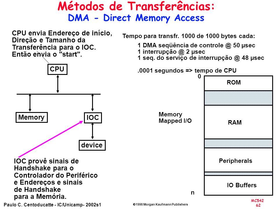 MC542 62 Paulo C. Centoducatte - IC/Unicamp- 2002s1 1998 Morgan Kaufmann Publishers Métodos de Transferências: DMA - Direct Memory Access CPU IOC devi